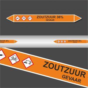 Leiding Markeringen Stickers Zoutzuur 36% (Zuren)