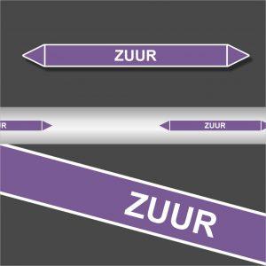 Leidingstickers Leidingmarkering Zuur (Basen)